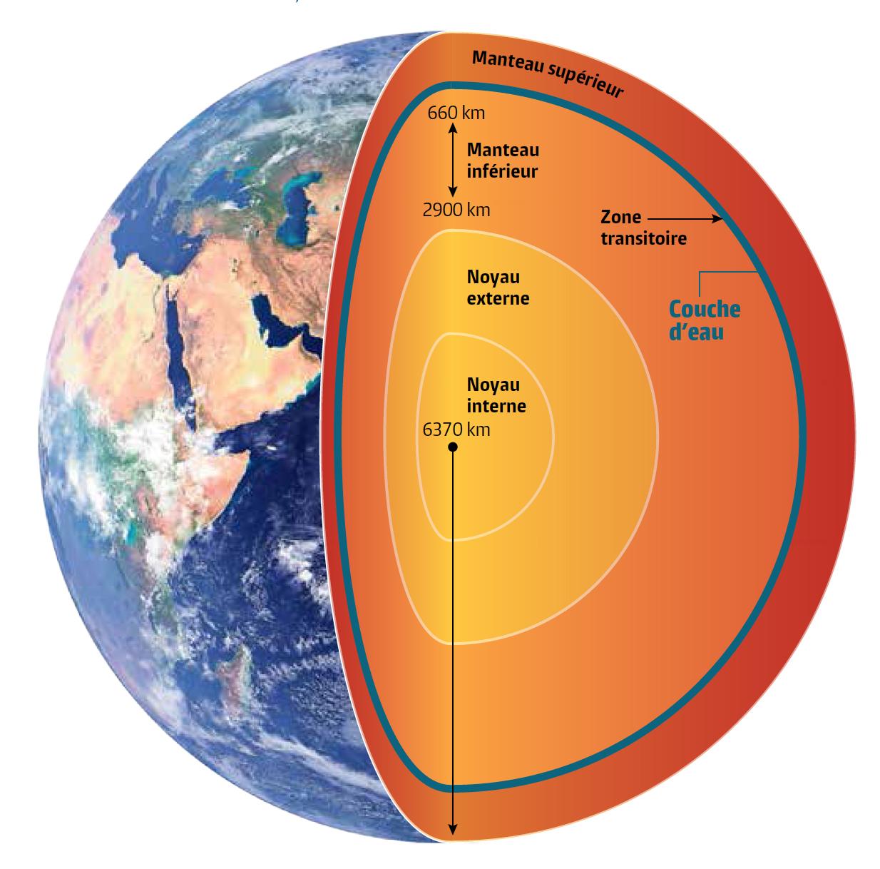 Sous terre une immensit d eau le temps for Interieur de la terre