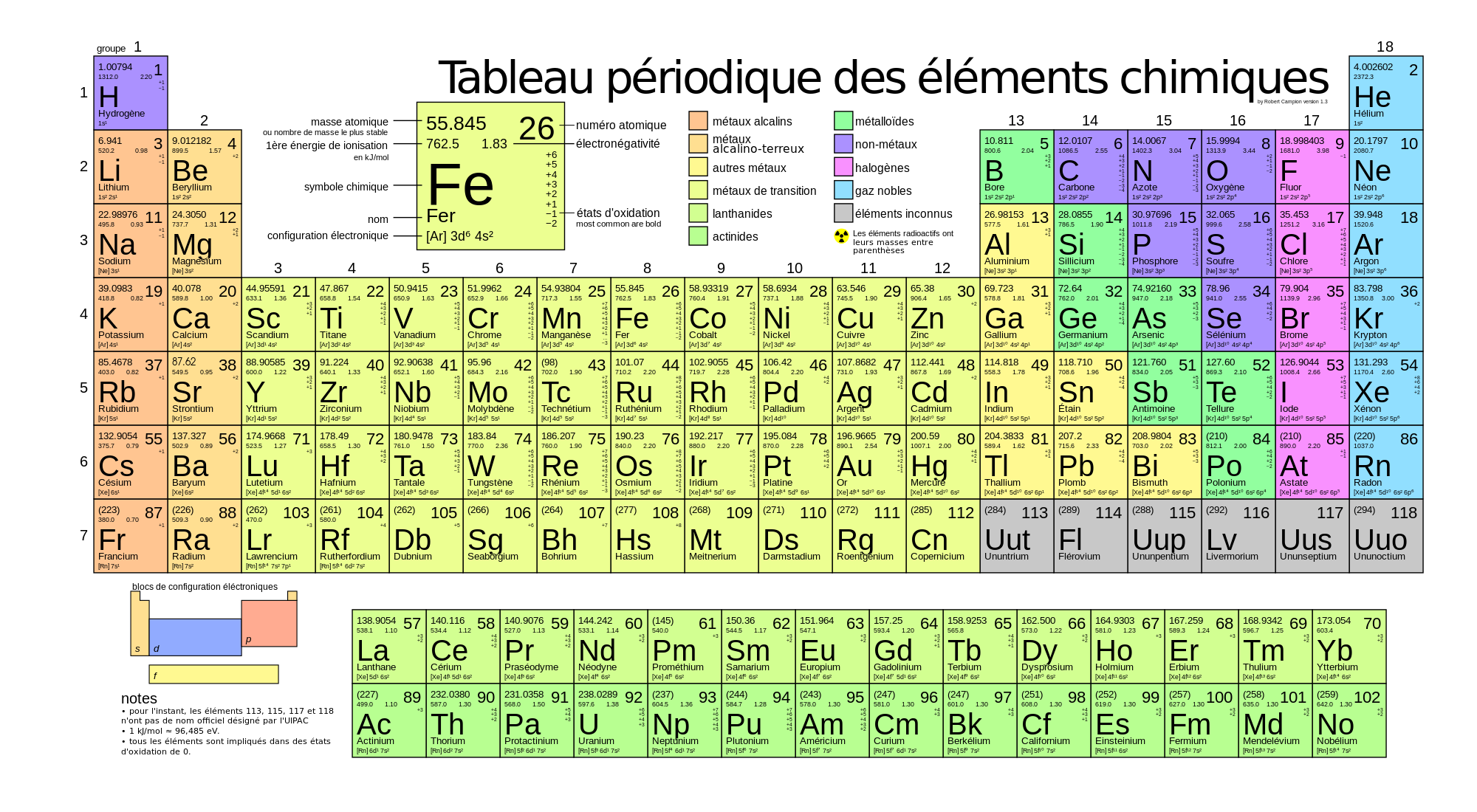 ... Valence Electron Configuration. on complete periodic table of ion