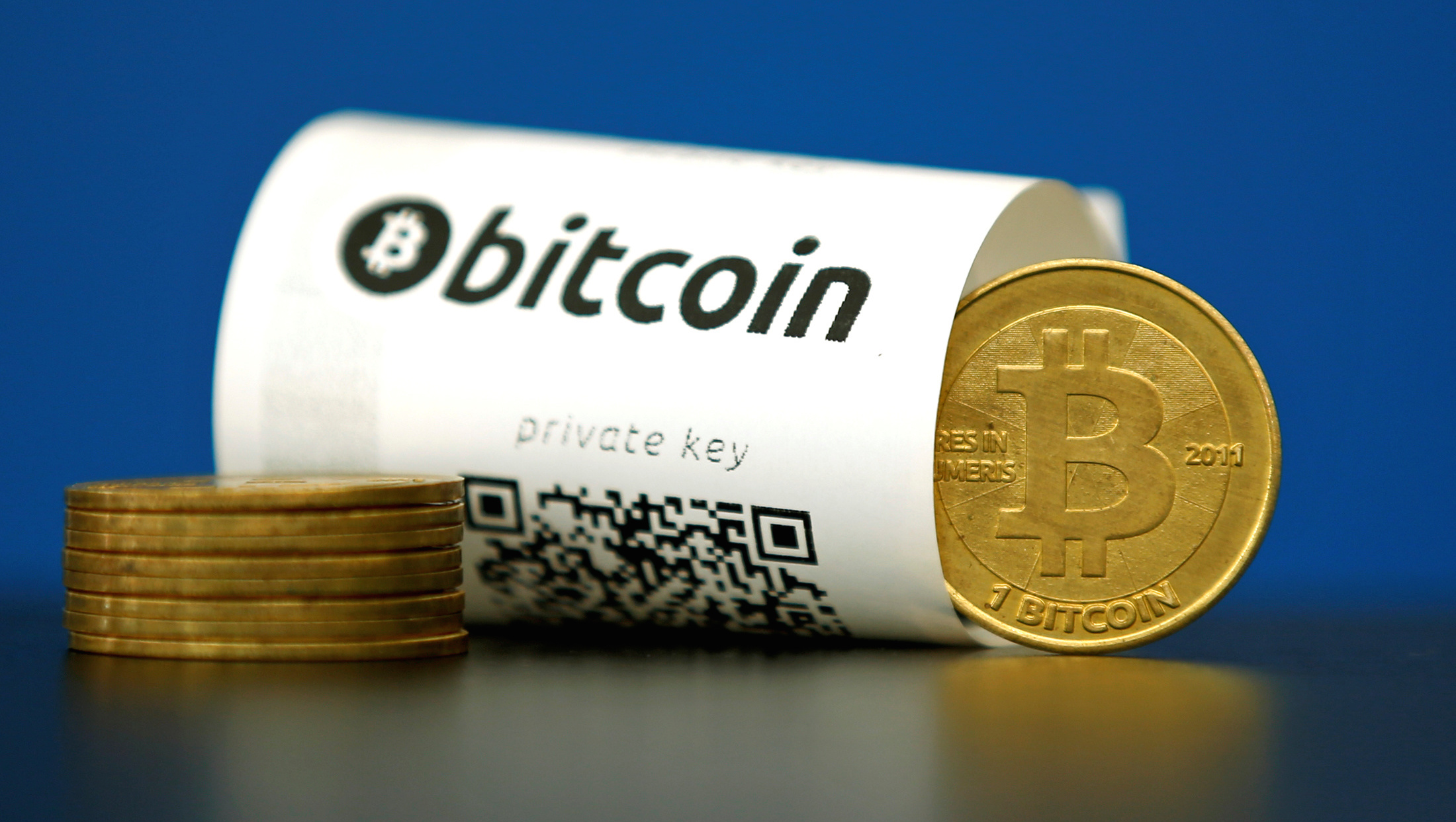 groupe dinvestissement crypto ankita