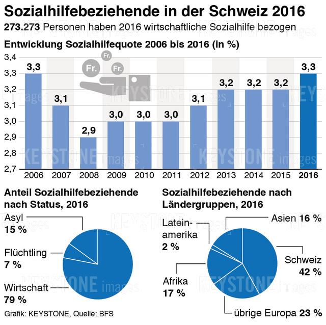 aide sociale 2016